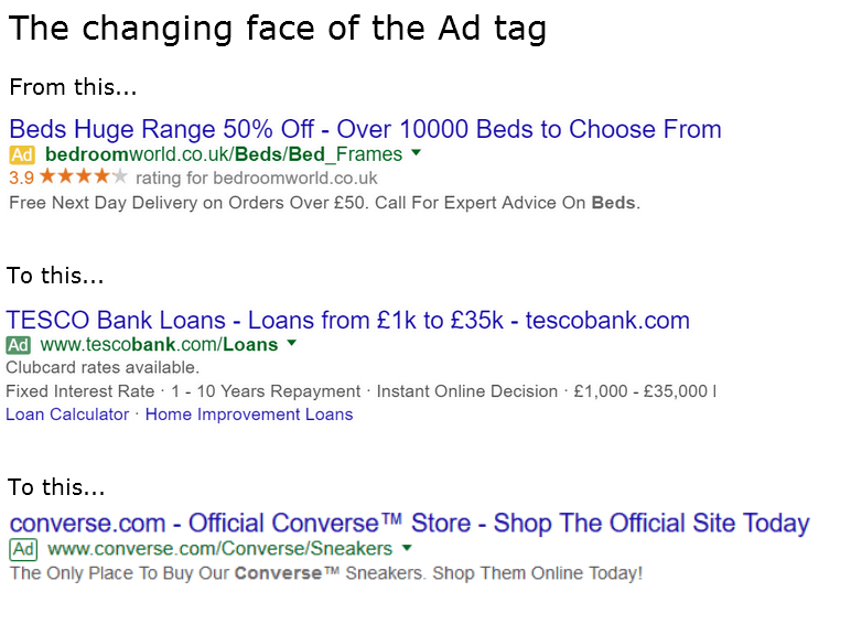 Ad Tag Changes